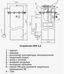 электрокотел эван схема его подключения